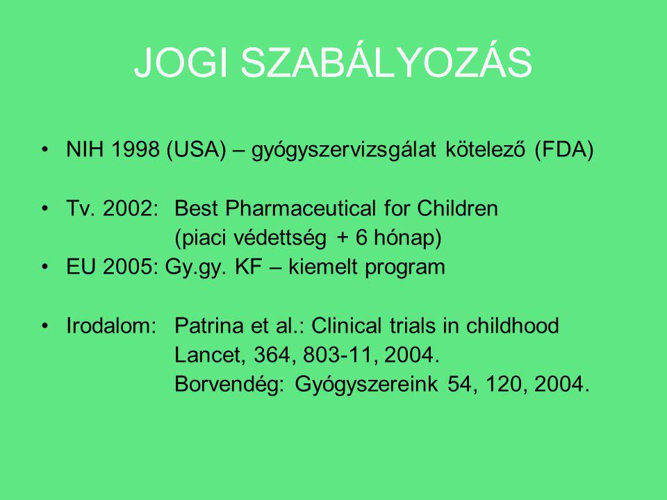 JOGI SZABÁLYOZÁS NIH 1998 (USA) – gyógyszervizsgálat kötelező (FDA)