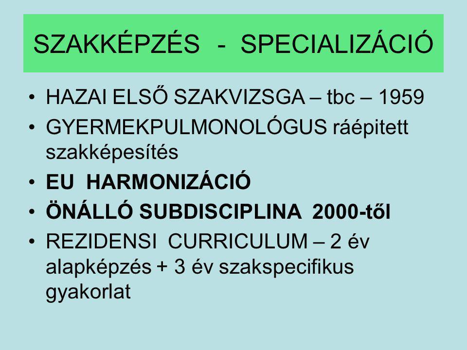 SZAKKÉPZÉS - SPECIALIZÁCIÓ