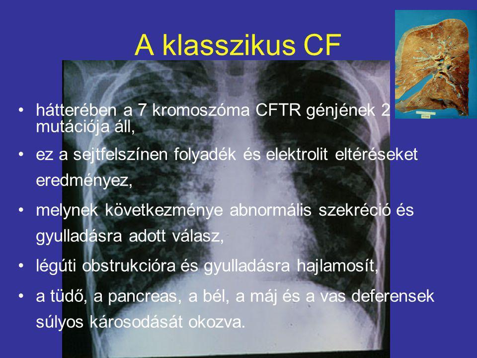 A klasszikus CF hátterében a 7 kromoszóma CFTR génjének 2 mutációja áll, ez a sejtfelszínen folyadék és elektrolit eltéréseket eredményez,