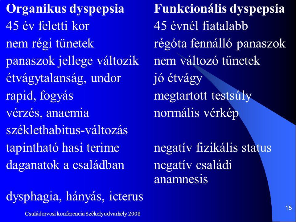 Organikus dyspepsia Funkcionális dyspepsia