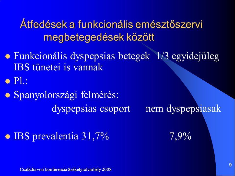 Átfedések a funkcionális emésztőszervi megbetegedések között