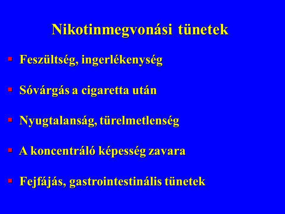 Nikotinmegvonási tünetek