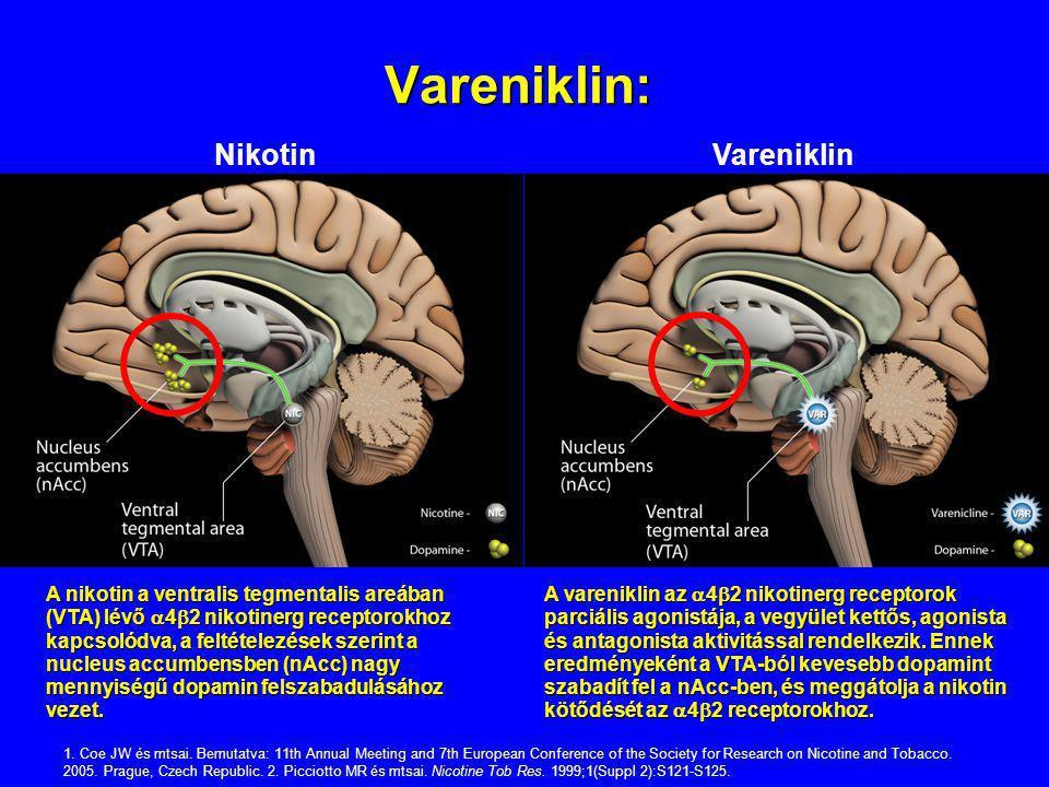 Vareniklin: Nikotin Vareniklin