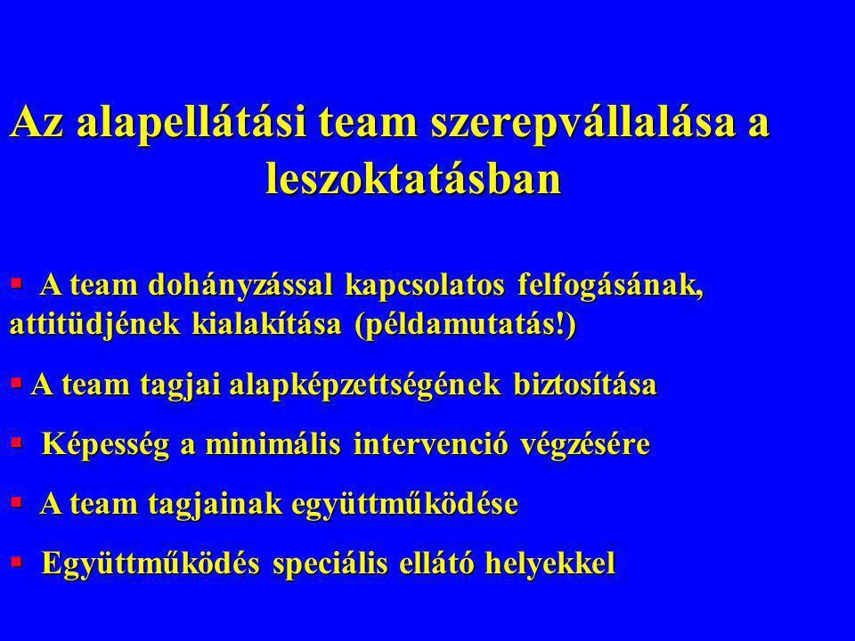 Az alapellátási team szerepvállalása a leszoktatásban
