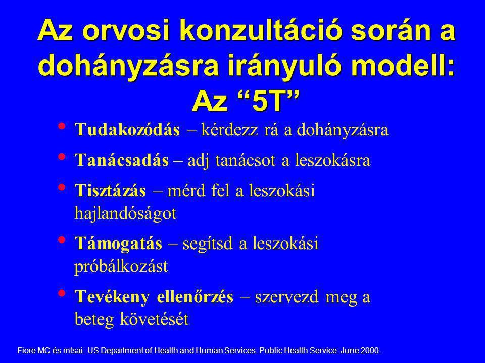Az orvosi konzultáció során a dohányzásra irányuló modell: Az 5T