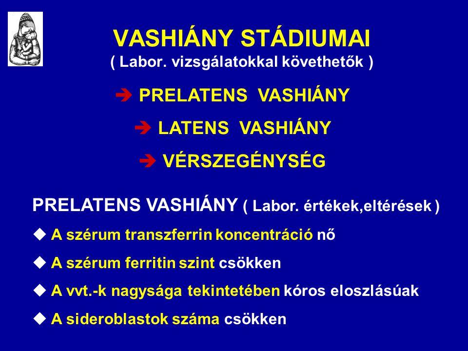 VASHIÁNY STÁDIUMAI ( Labor. vizsgálatokkal követhetők )