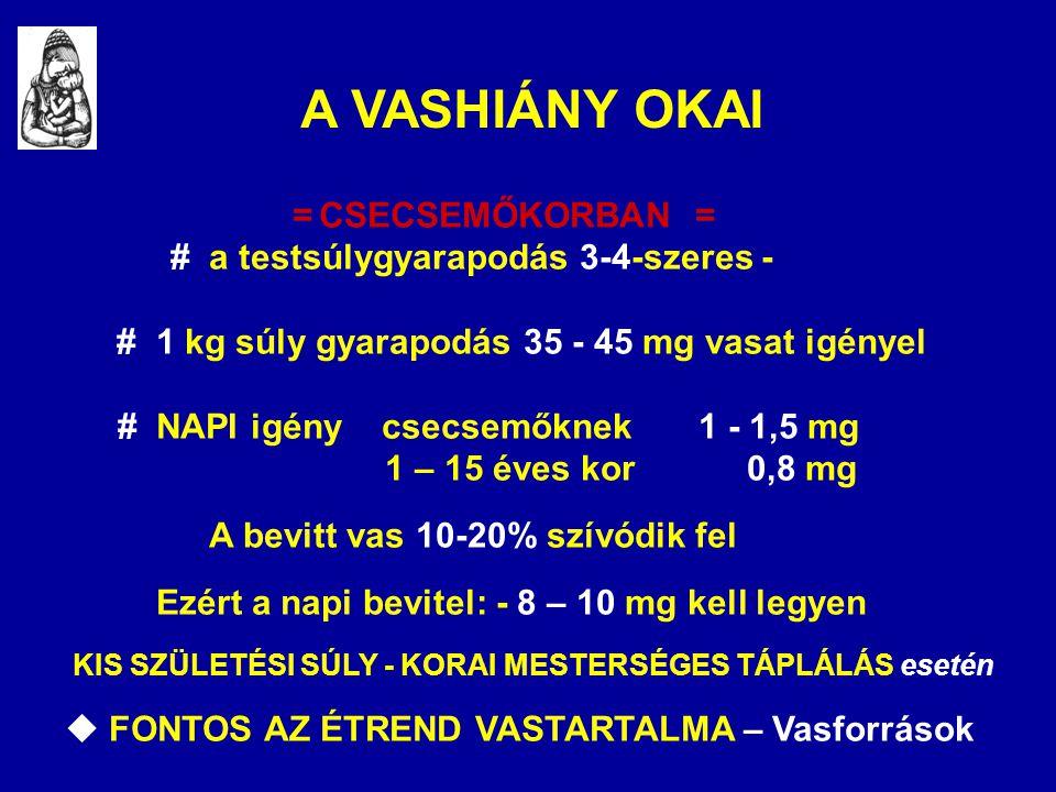 A VASHIÁNY OKAI 1 – 15 éves kor 0,8 mg