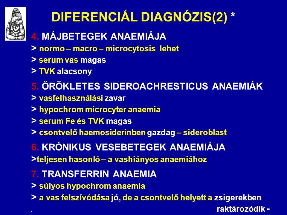 DIFERENCIÁL DIAGNÓZIS(2) *