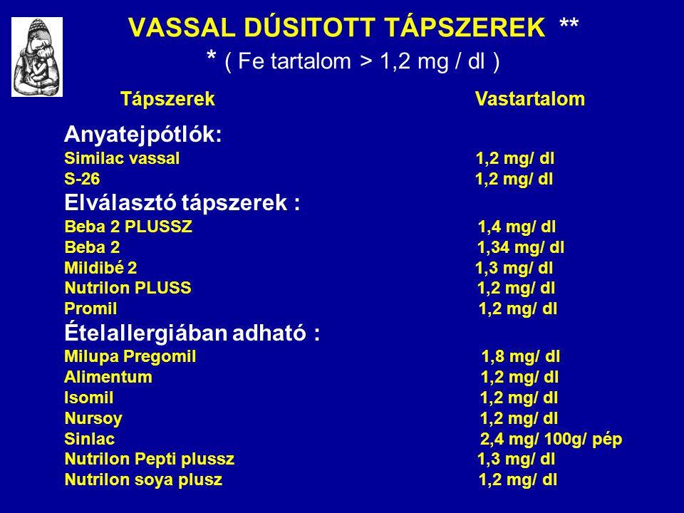 VASSAL DÚSITOTT TÁPSZEREK ** * ( Fe tartalom > 1,2 mg / dl )
