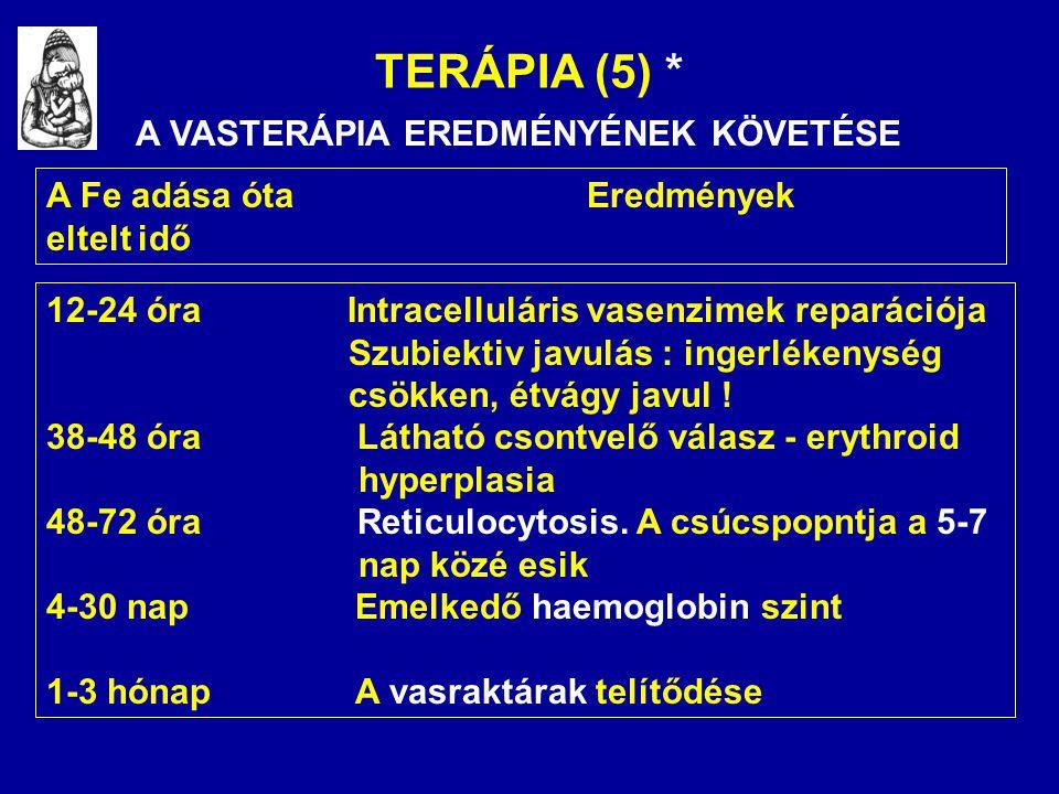 TERÁPIA (5) * A VASTERÁPIA EREDMÉNYÉNEK KÖVETÉSE