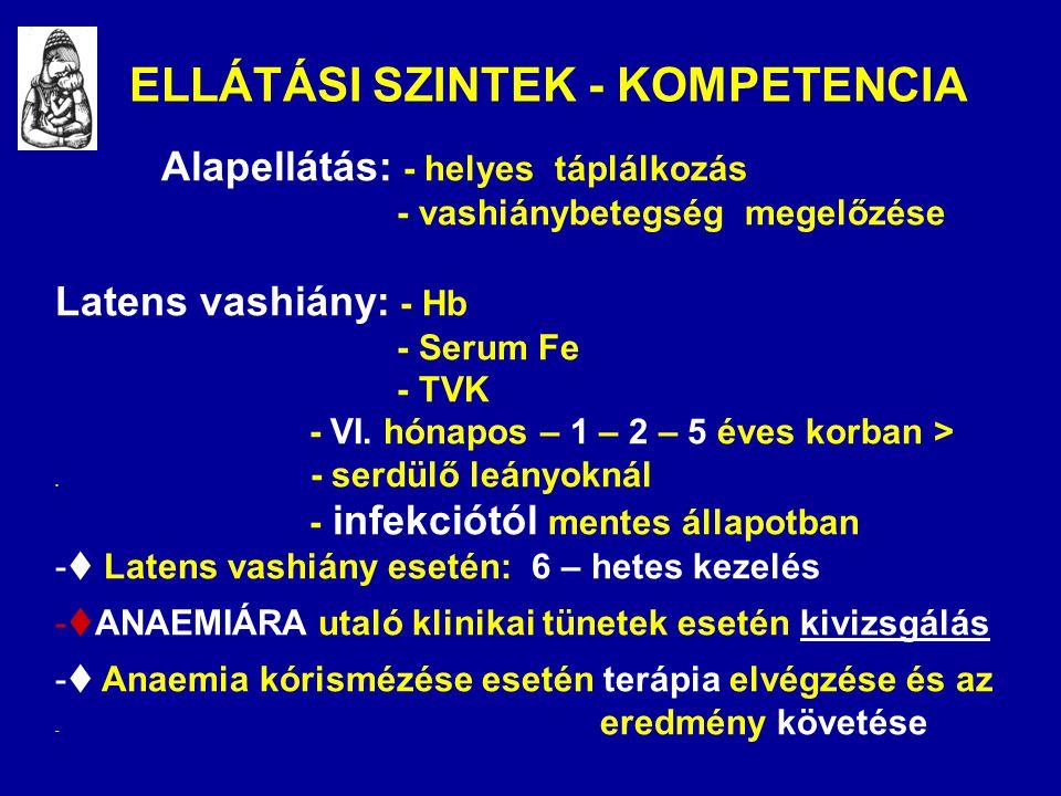 ELLÁTÁSI SZINTEK - KOMPETENCIA