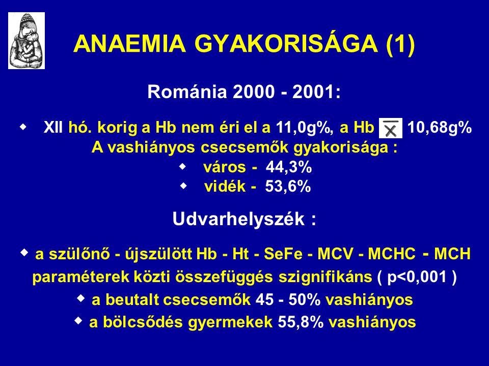 ANAEMIA GYAKORISÁGA (1)
