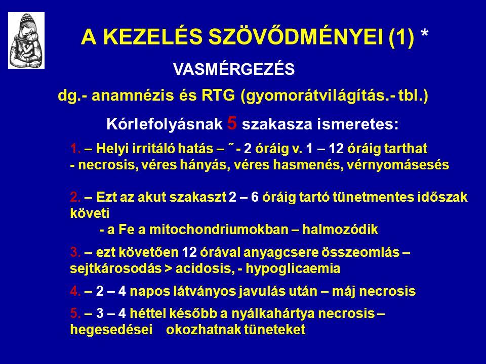 A KEZELÉS SZÖVŐDMÉNYEI (1) *