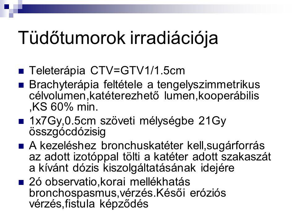 Tüdőtumorok irradiációja