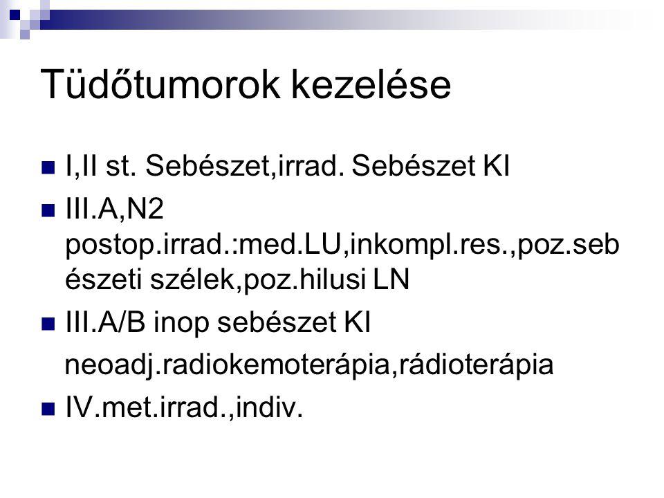 Tüdőtumorok kezelése I,II st. Sebészet,irrad. Sebészet KI