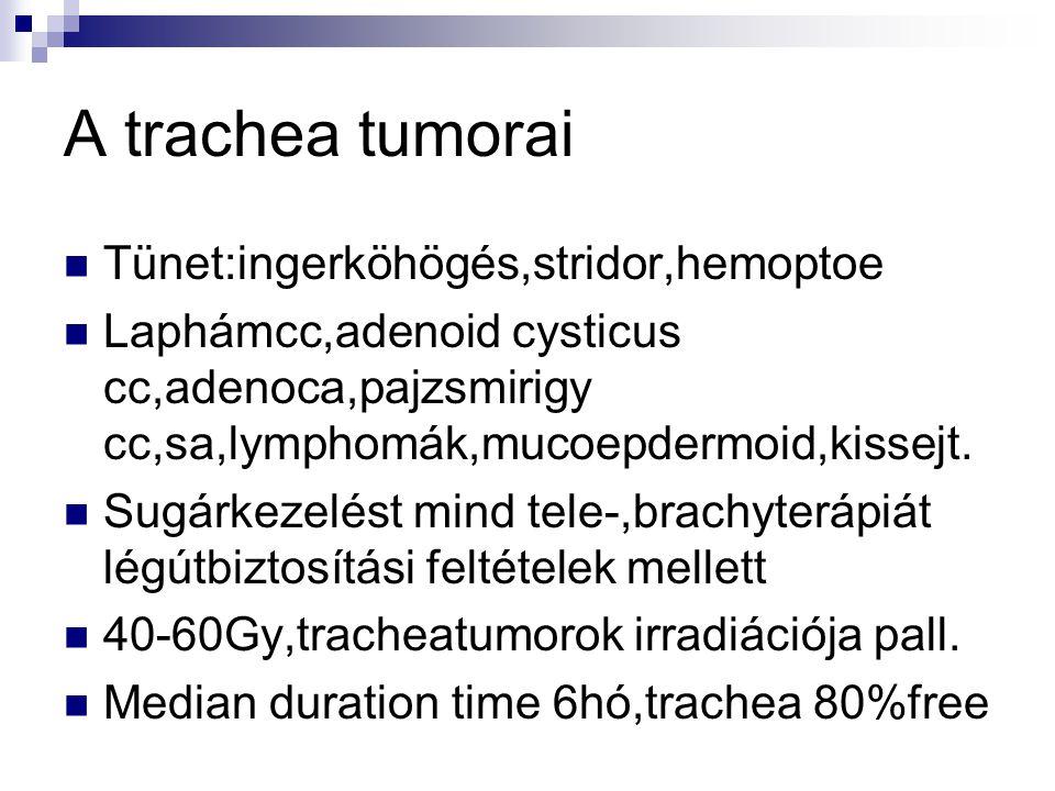 A trachea tumorai Tünet:ingerköhögés,stridor,hemoptoe