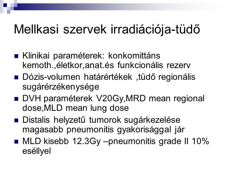 Mellkasi szervek irradiációja-tüdő