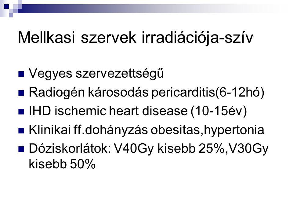 Mellkasi szervek irradiációja-szív