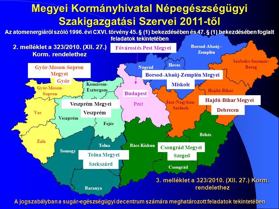 Megyei Kormányhivatal Népegészségügyi Szakigazgatási Szervei 2011-től