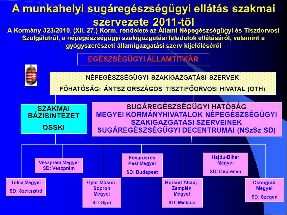 A munkahelyi sugáregészségügyi ellátás szakmai szervezete 2011-től