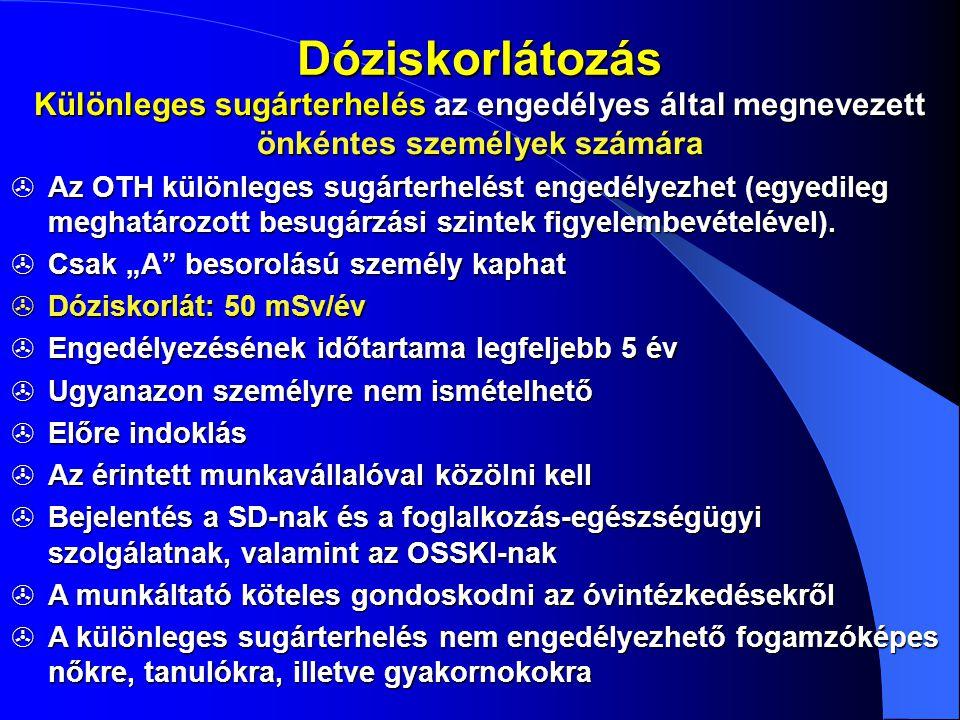Dóziskorlátozás Különleges sugárterhelés az engedélyes által megnevezett önkéntes személyek számára.
