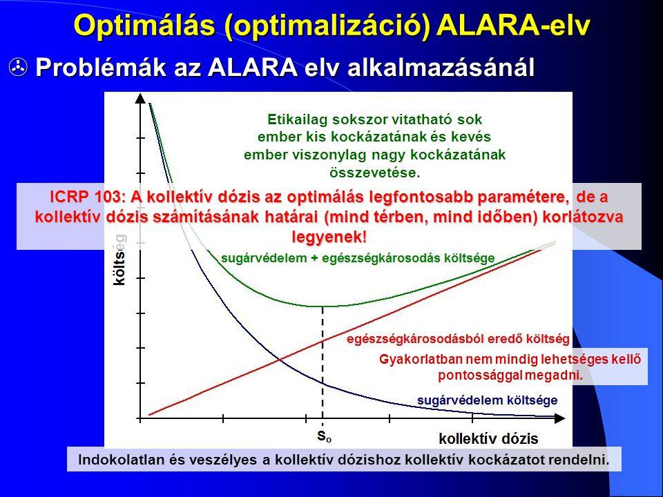 Optimálás (optimalizáció) ALARA-elv