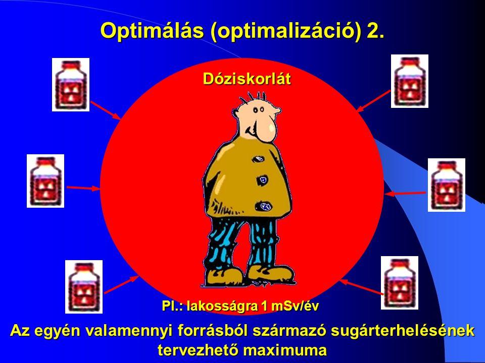 Optimálás (optimalizáció) 2.