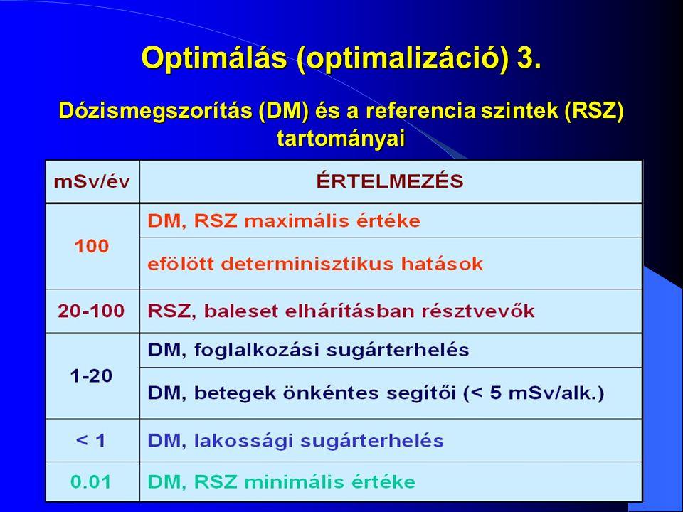 Optimálás (optimalizáció) 3.