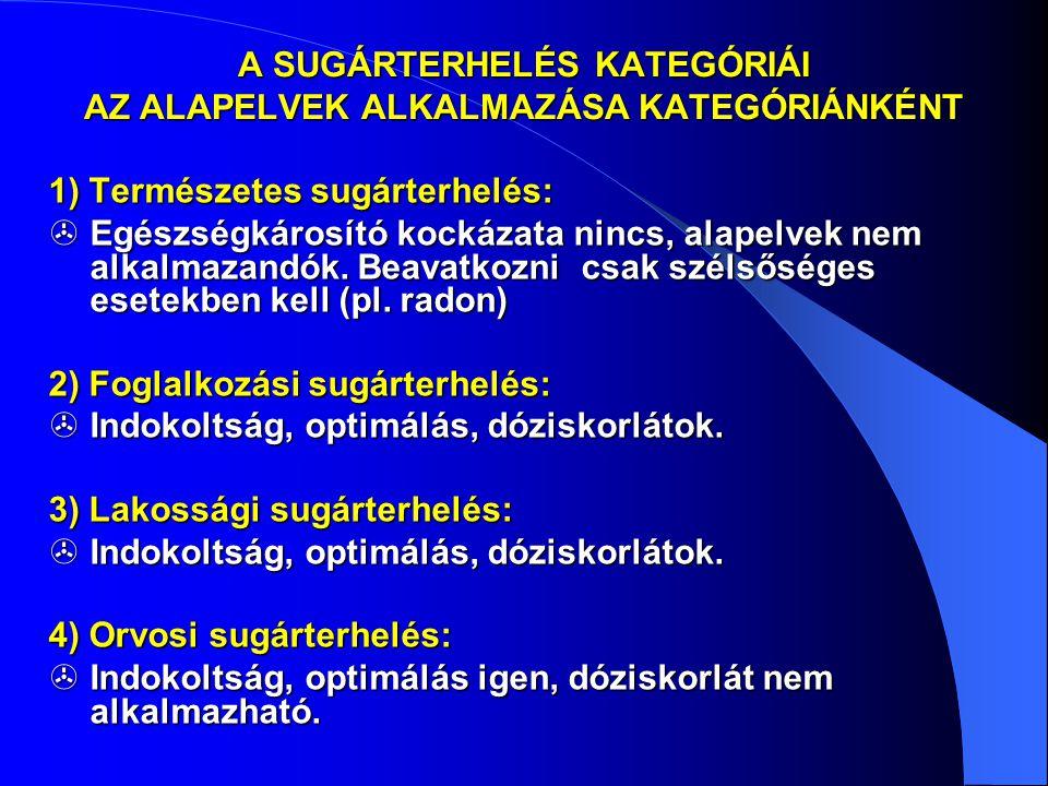 A SUGÁRTERHELÉS KATEGÓRIÁI AZ ALAPELVEK ALKALMAZÁSA KATEGÓRIÁNKÉNT