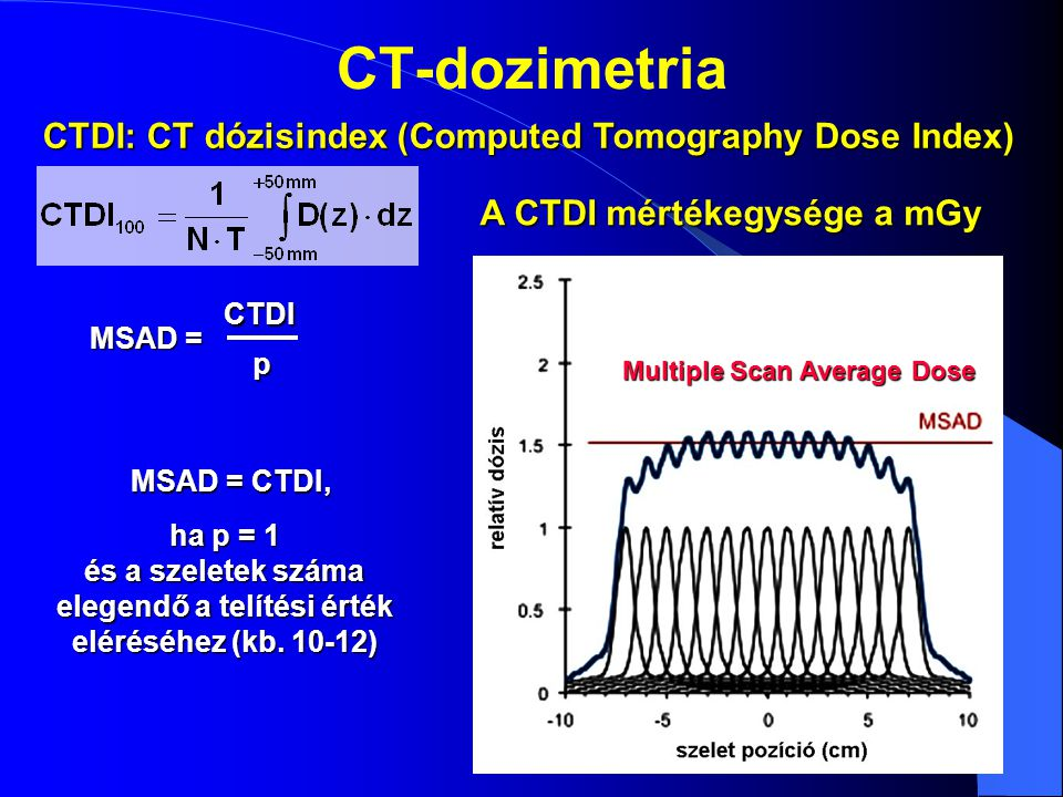 CT-dozimetria CTDI: CT dózisindex (Computed Tomography Dose Index)