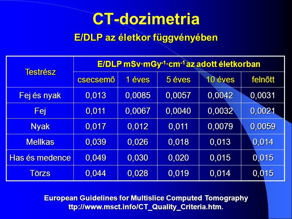 CT-dozimetria E/DLP az életkor függvényében Testrész