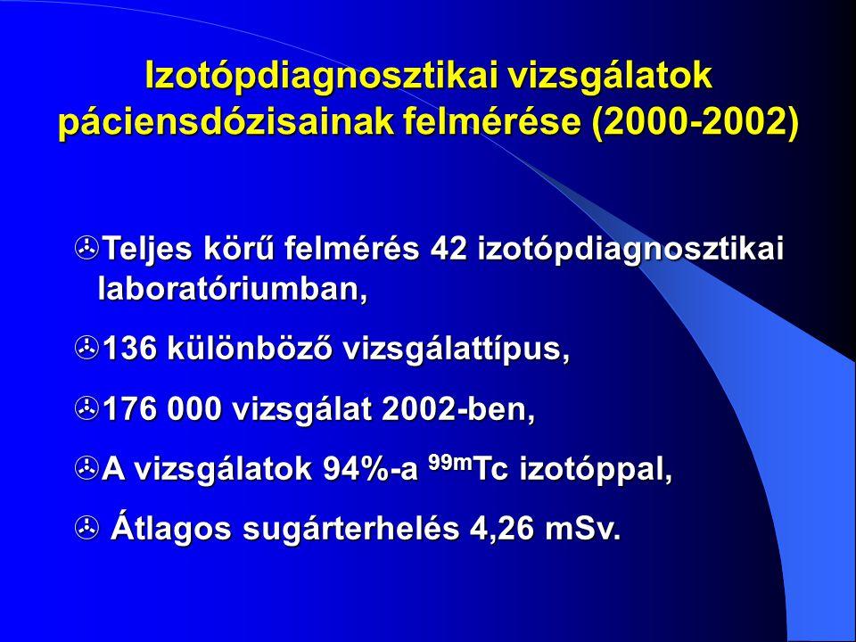 Izotópdiagnosztikai vizsgálatok páciensdózisainak felmérése (2000-2002)