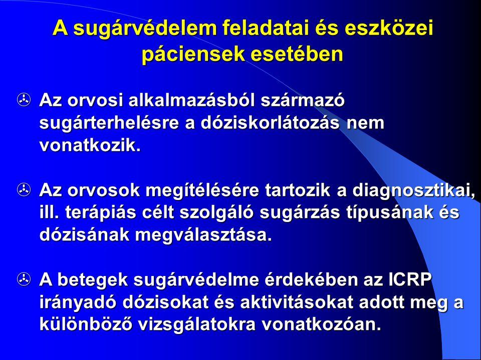A sugárvédelem feladatai és eszközei páciensek esetében