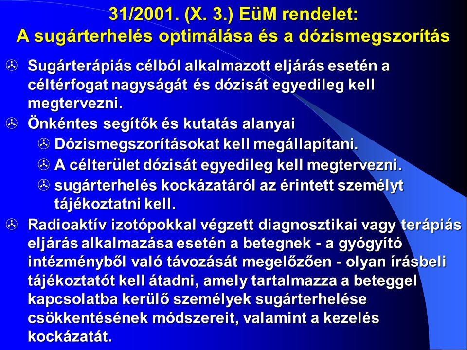 31/2001. (X. 3.) EüM rendelet: A sugárterhelés optimálása és a dózismegszorítás