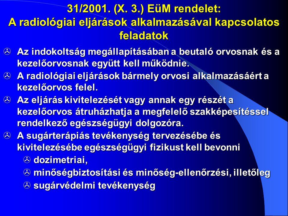 31/2001. (X. 3.) EüM rendelet: A radiológiai eljárások alkalmazásával kapcsolatos feladatok