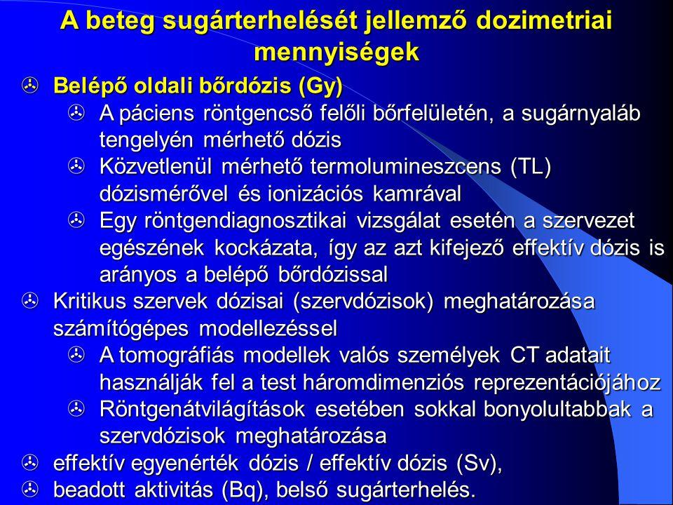 A beteg sugárterhelését jellemző dozimetriai mennyiségek