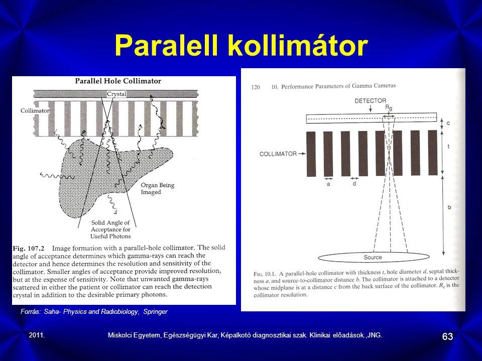 Paralell kollimátor Forrás: Saha- Physics and Radiobiology, Springer