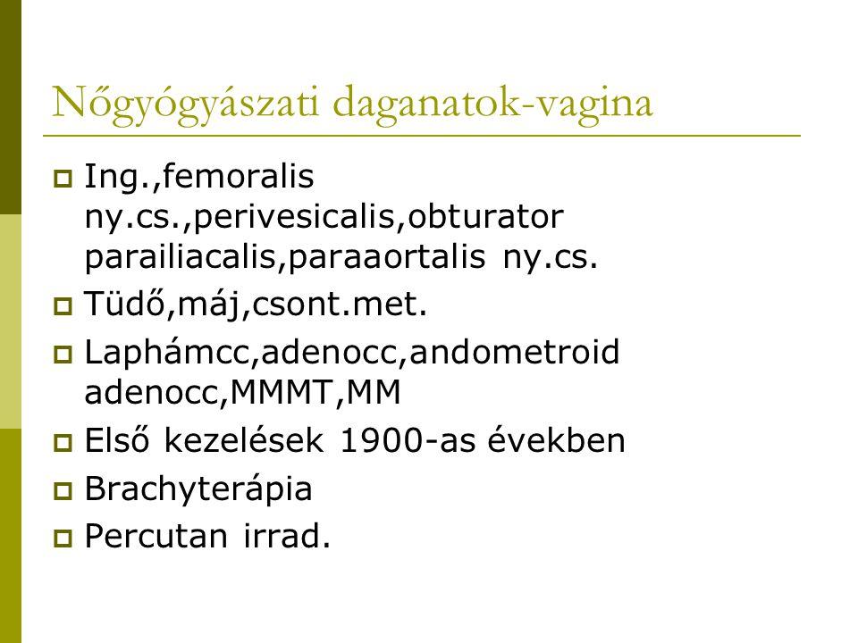 Nőgyógyászati daganatok-vagina