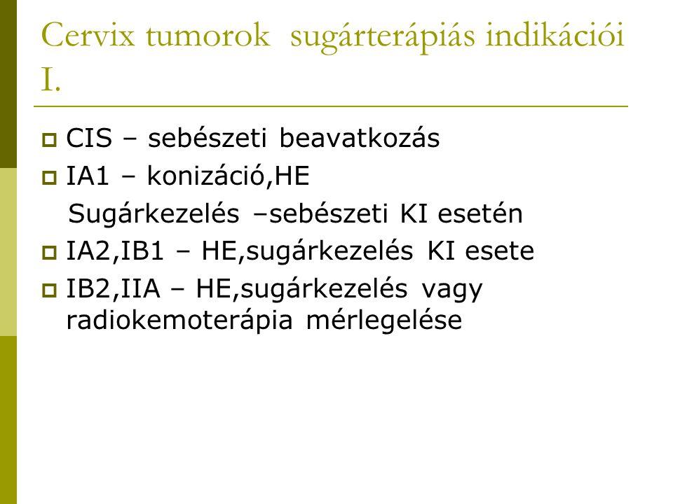 Cervix tumorok sugárterápiás indikációi I.