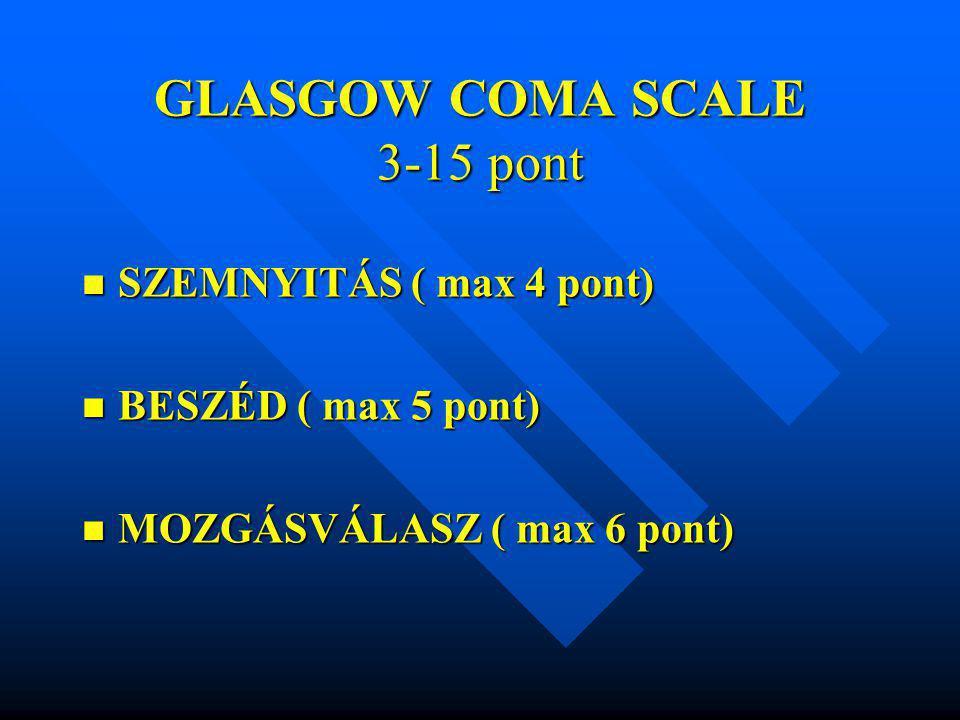 GLASGOW COMA SCALE 3-15 pont