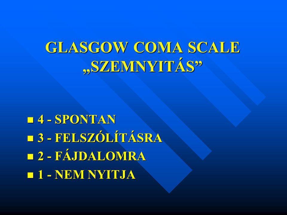 """GLASGOW COMA SCALE """"SZEMNYITÁS"""