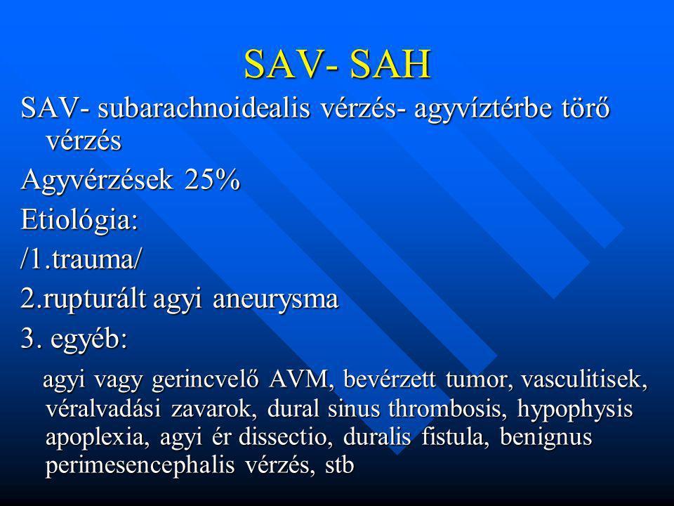 SAV- SAH SAV- subarachnoidealis vérzés- agyvíztérbe törő vérzés