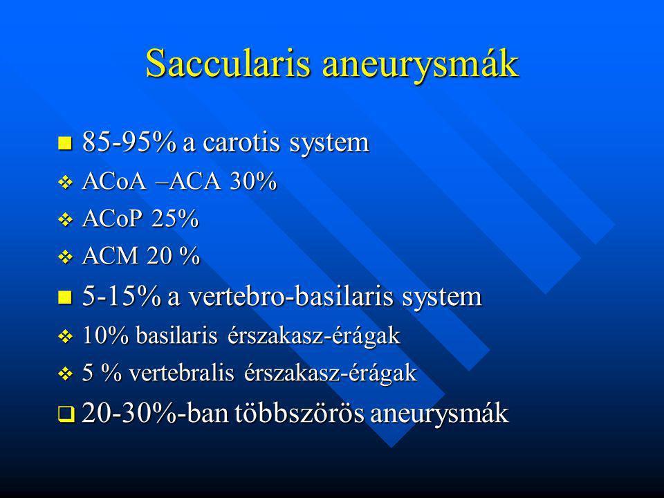 Saccularis aneurysmák