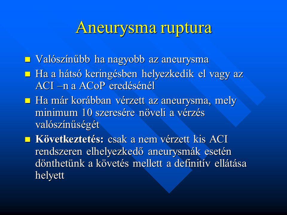 Aneurysma ruptura Valószínűbb ha nagyobb az aneurysma