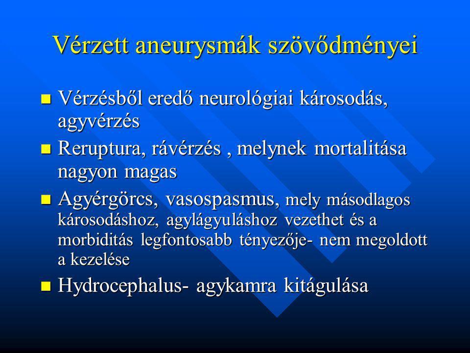 Vérzett aneurysmák szövődményei