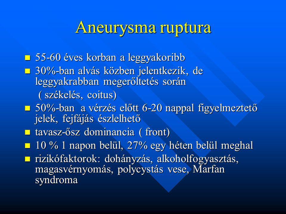 Aneurysma ruptura 55-60 éves korban a leggyakoribb