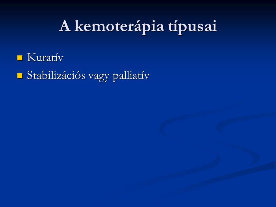 A kemoterápia típusai Kuratív Stabilizációs vagy palliatív