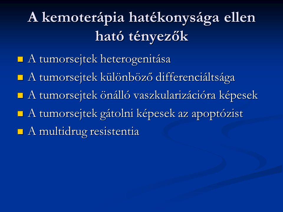 A kemoterápia hatékonysága ellen ható tényezők