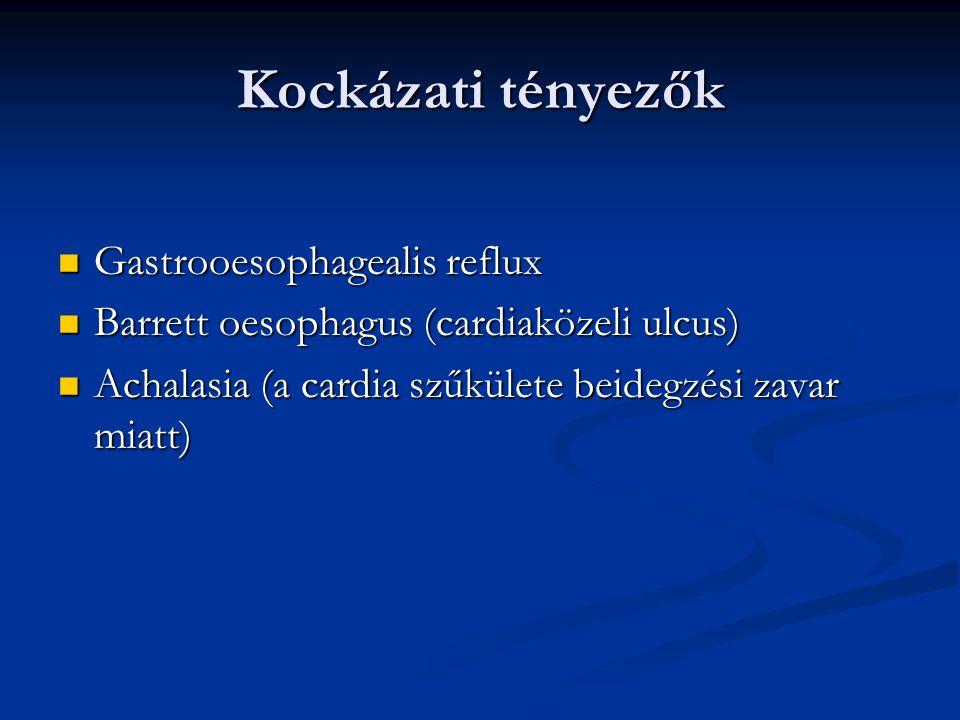 Kockázati tényezők Gastrooesophagealis reflux