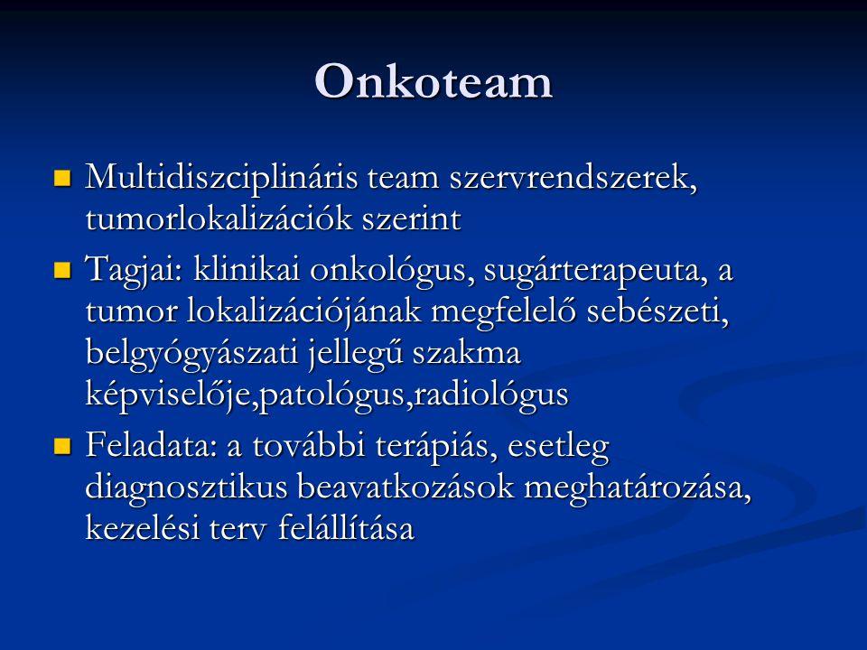 Onkoteam Multidiszciplináris team szervrendszerek, tumorlokalizációk szerint.